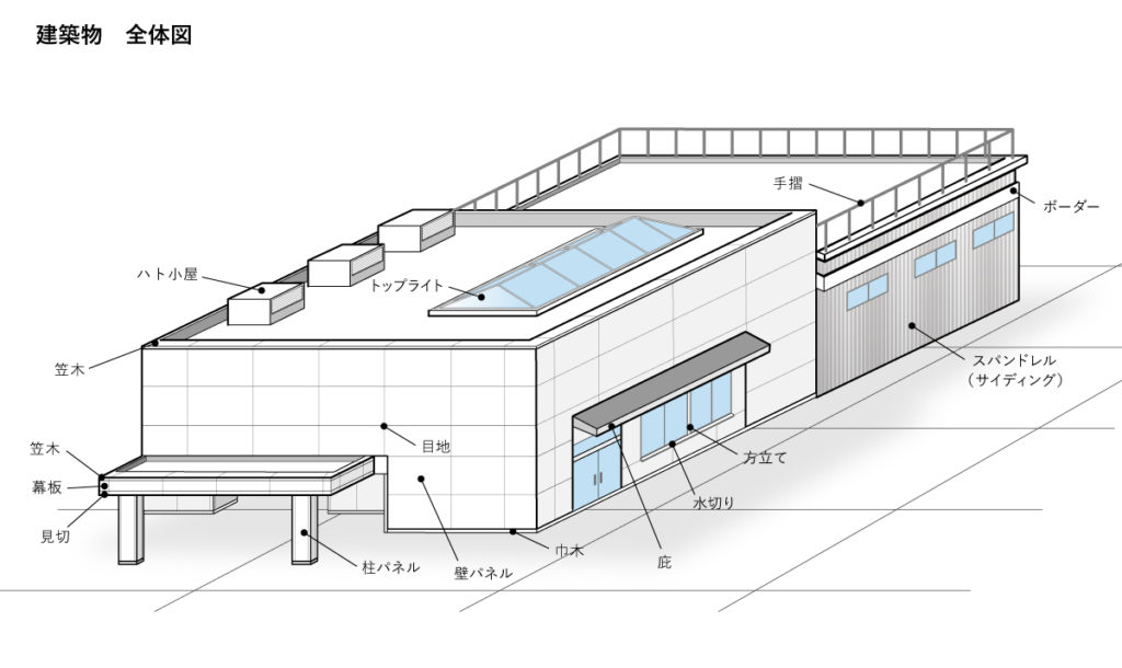 山栄工業の金属パネル(工場・ビルのイラスト)