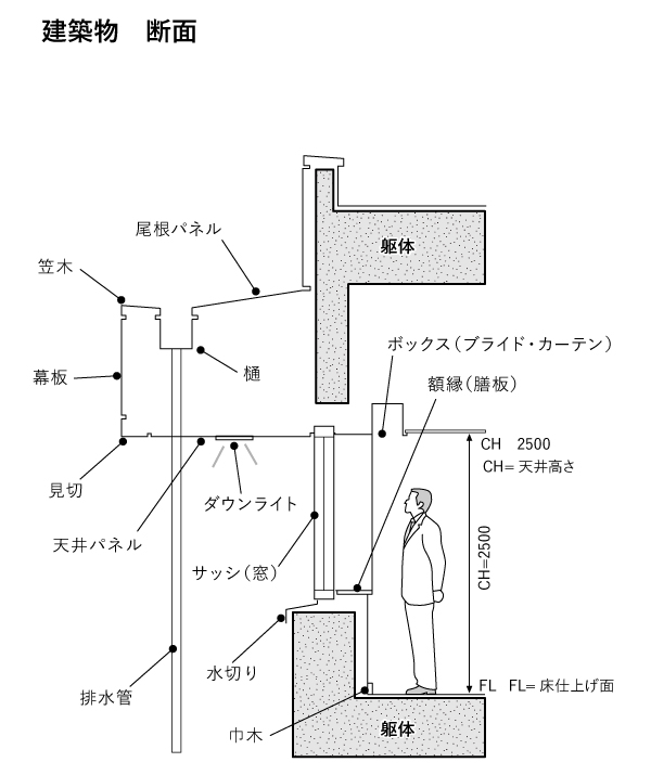 山栄工業の金属パネル(工場・ビルのイラスト)2